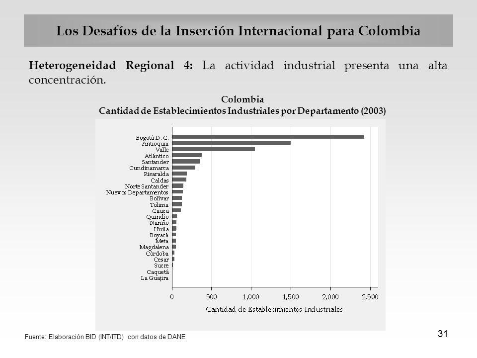 31 Los Desafíos de la Inserción Internacional para Colombia Heterogeneidad Regional 4: La actividad industrial presenta una alta concentración. Colomb