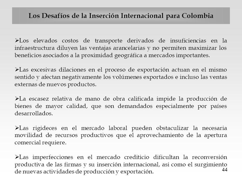 44 Los Desafíos de la Inserción Internacional para Colombia Los elevados costos de transporte derivados de insuficiencias en la infraestructura diluye