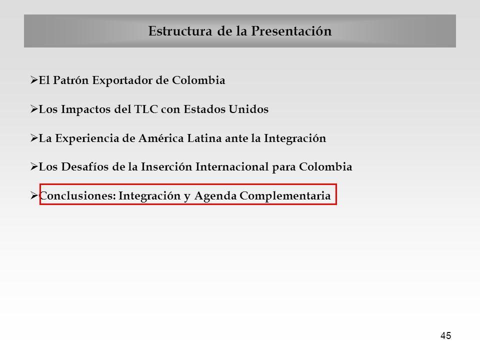 45 Estructura de la Presentación El Patrón Exportador de Colombia Los Impactos del TLC con Estados Unidos La Experiencia de América Latina ante la Int