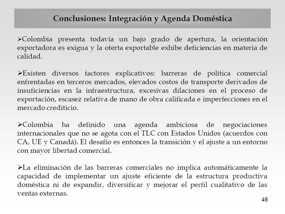46 Conclusiones: Integración y Agenda Doméstica Colombia presenta todavía un bajo grado de apertura, la orientación exportadora es exigua y la oferta
