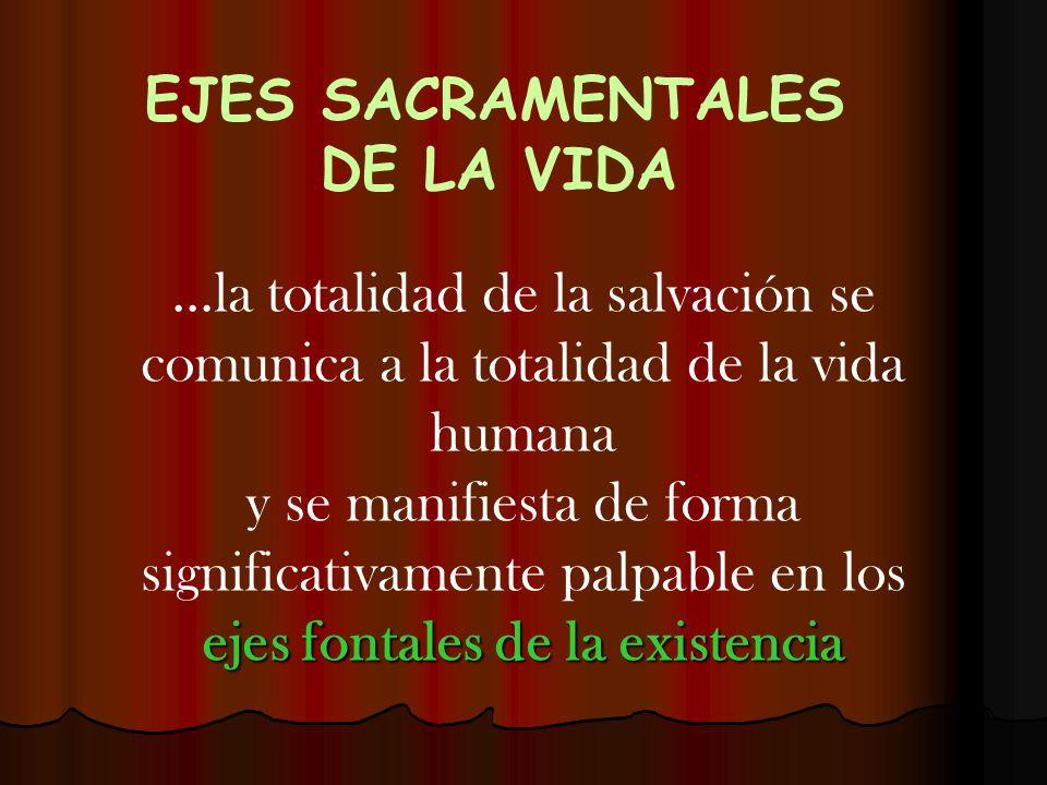 …la totalidad de la salvación se comunica a la totalidad de la vida humana y se manifiesta de forma significativamente palpable en los ejes fontales d