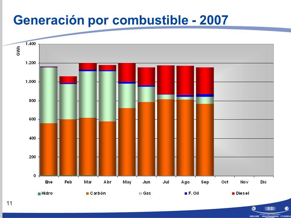 11 Generación por combustible - 2007