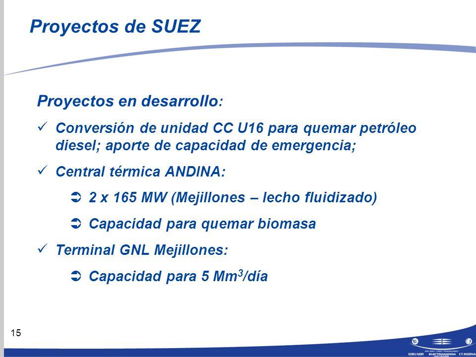 15 Proyectos de SUEZ Proyectos en desarrollo : Conversión de unidad CC U16 para quemar petróleo diesel; aporte de capacidad de emergencia; Central térmica ANDINA: 2 x 165 MW (Mejillones – lecho fluidizado) Capacidad para quemar biomasa Terminal GNL Mejillones: Capacidad para 5 Mm 3 /día