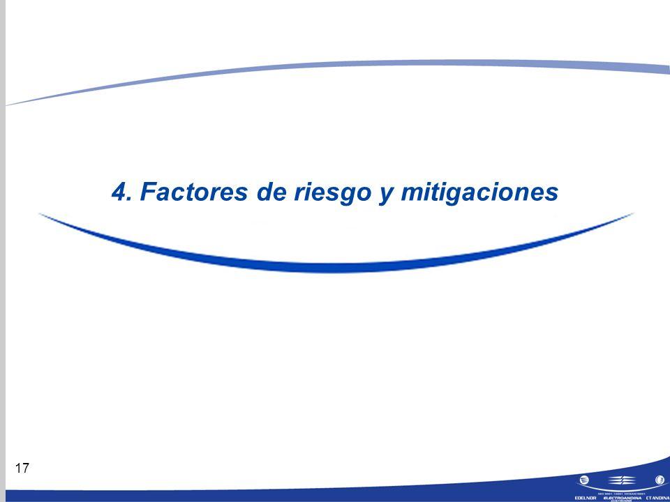 17 4. Factores de riesgo y mitigaciones