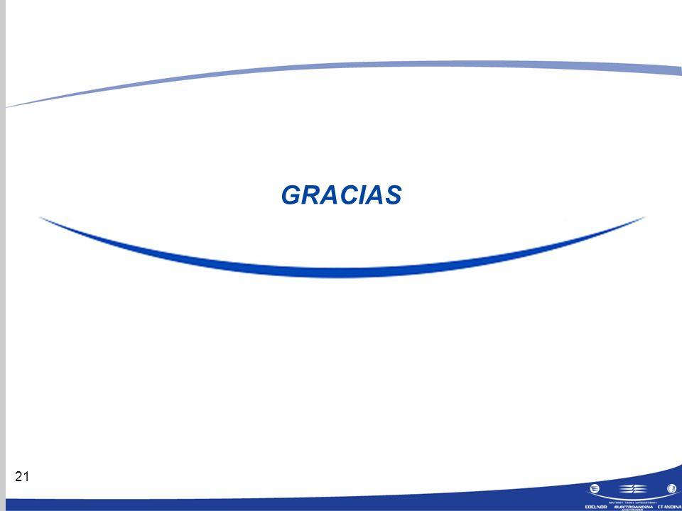 21 GRACIAS