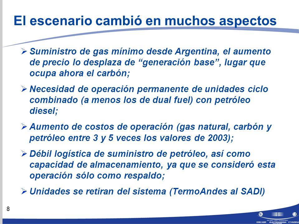 19 AMENAZAS (2) Temas geopolíticos: Gas regional, suministrado vía gasoductos, se ha utilizado como herramienta politica (ejemplos Venezuela, Bolivia, Argentina, Russia); Nueva capacidad de reserva En las actuales condiciones, disponer de plantas de respaldo no tiene incentivos para los generadores.