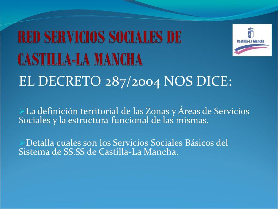 EL DECRETO 287/2004 NOS DICE: La definición territorial de las Zonas y Áreas de Servicios Sociales y la estructura funcional de las mismas. Detalla cu