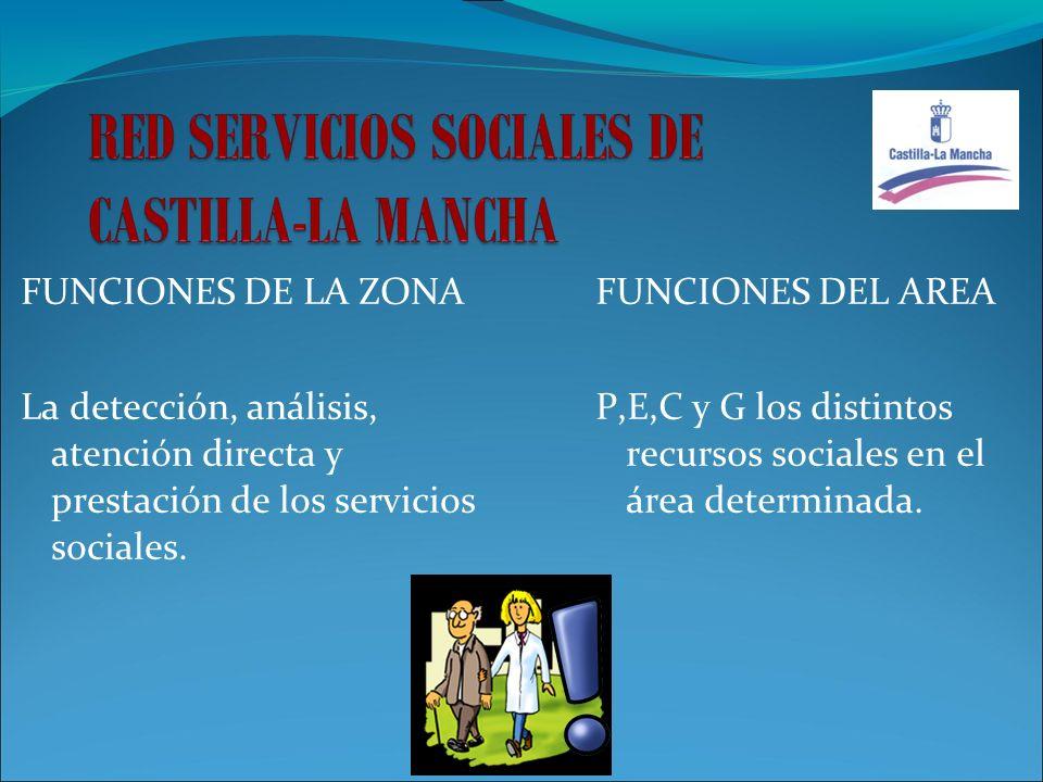 FUNCIONES DEL AREA P,E,C y G los distintos recursos sociales en el área determinada. FUNCIONES DE LA ZONA La detección, análisis, atención directa y p