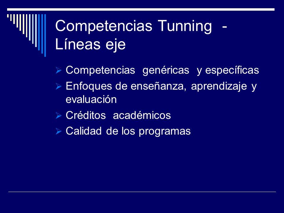 Competencias Tunning - Líneas eje Competencias genéricas y específicas Enfoques de enseñanza, aprendizaje y evaluación Créditos académicos Calidad de