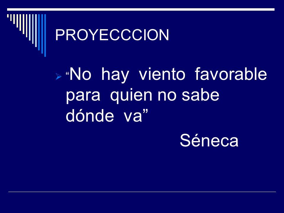 PROYECCCION No hay viento favorable para quien no sabe dónde va Séneca