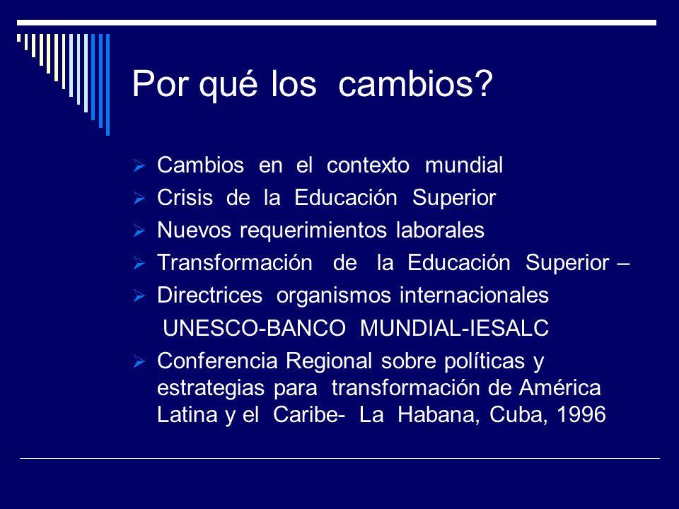 Conferencia Mundial de Paris./98 Informe del PNUD 1998 prioridades mundiales Los Objetivos del Milenio, 2000 Proyecto Tunning, 2000 Cumbre Mundial de la sociedad de la Información, 2003 Cumbre mundial sobre Desarrollo sostenible.