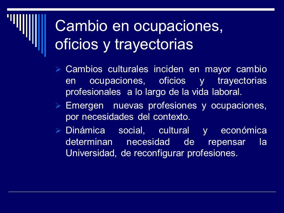 Cambio en ocupaciones, oficios y trayectorias Cambios culturales inciden en mayor cambio en ocupaciones, oficios y trayectorias profesionales a lo lar