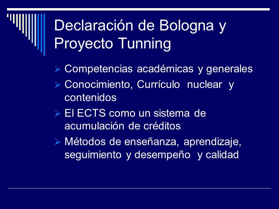 Declaración de Bologna y Proyecto Tunning Competencias académicas y generales Conocimiento, Currículo nuclear y contenidos El ECTS como un sistema de