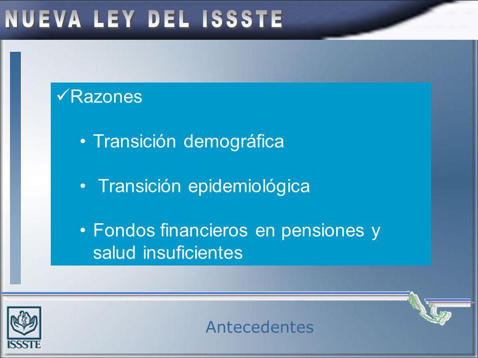 Razones Transición demográfica Transición epidemiológica Fondos financieros en pensiones y salud insuficientes Antecedentes
