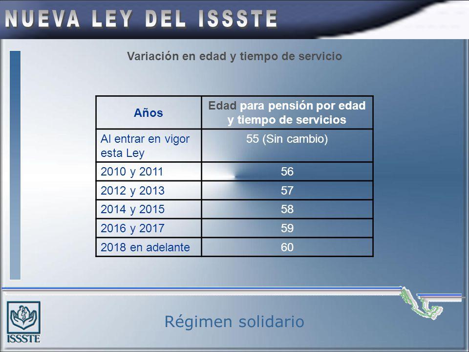 Régimen solidario Variación en edad mínima para jubilarse Años Edad Mínima de Jubilación Trabajadores Edad Mínima de Jubilación Trabajadoras 2010 y 20