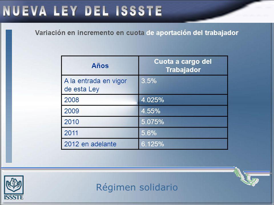 Régimen solidario Años Edad para pensión por edad y tiempo de servicios Al entrar en vigor esta Ley 55 (Sin cambio) 2010 y 201156 2012 y 201357 2014 y