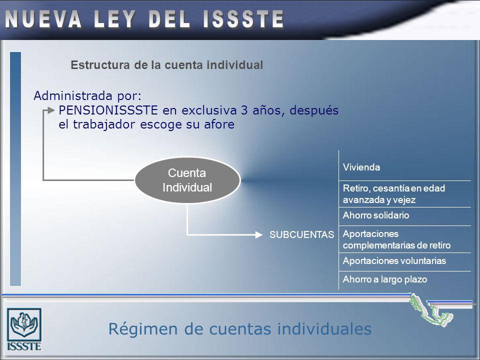 Régimen de cuentas individuales Para los trabajadores que elijan el nuevo régimen a)Se apertura una cuenta individual donde se deposita el monto del b