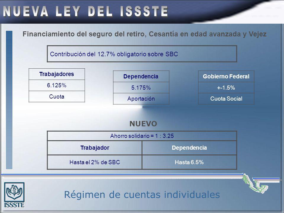 Régimen de cuentas individuales Sistema de ahorro para el retiro Indemnización global Cesantía en edad avanzada Retiro por edad y tiempo de servicio J