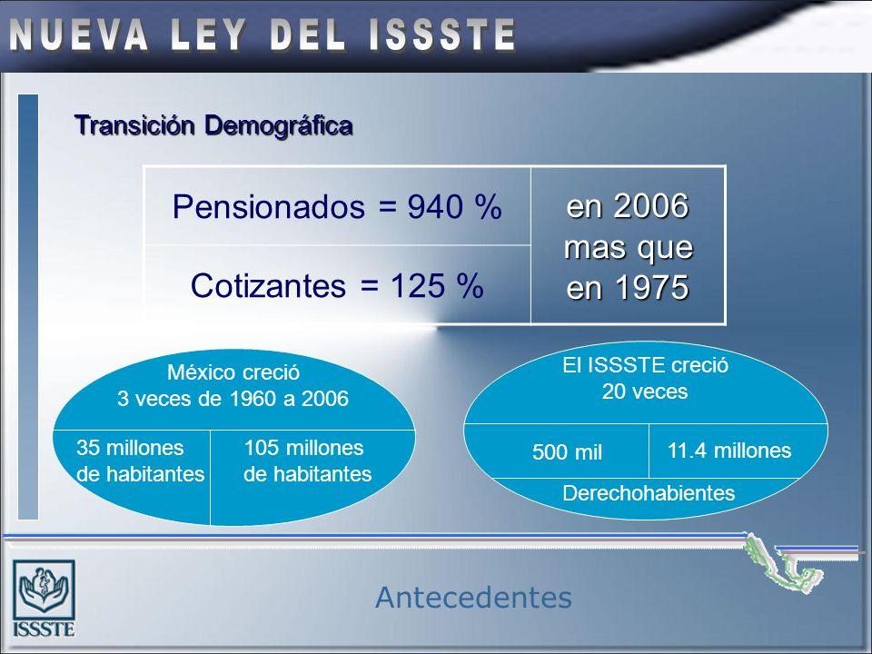 Transición Demográfica Pensionados = 940 % en 2006 mas que en 1975 Cotizantes = 125 % México creció 3 veces de 1960 a 2006 35 millones de habitantes 105 millones de habitantes El ISSSTE creció 20 veces 500 mil 11.4 millones Antecedentes Derechohabientes