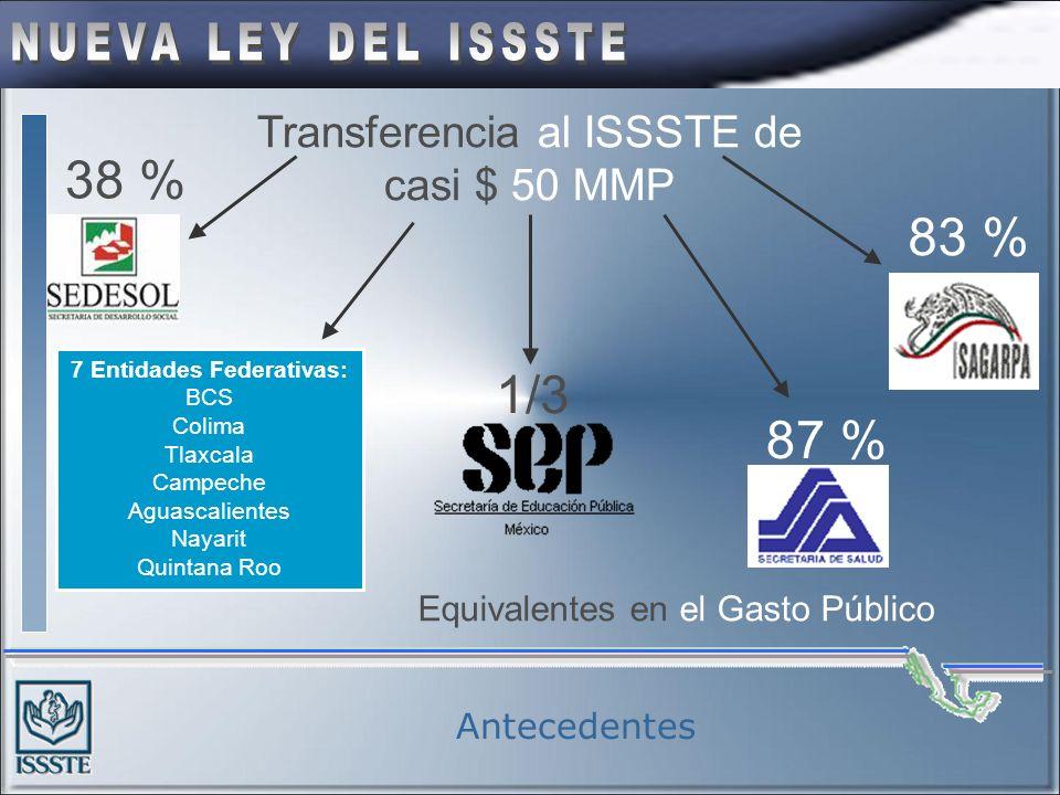 Antecedentes Transferencia al ISSSTE de casi $ 50 MMP 1/3 87 % 83 % 38 % 7 Entidades Federativas: BCS Colima Tlaxcala Campeche Aguascalientes Nayarit Quintana Roo Equivalentes en el Gasto Público