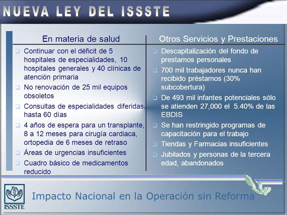 Antecedentes Transferencia al ISSSTE de casi $ 50 MMP 1/3 87 % 83 % 38 % 7 Entidades Federativas: BCS Colima Tlaxcala Campeche Aguascalientes Nayarit