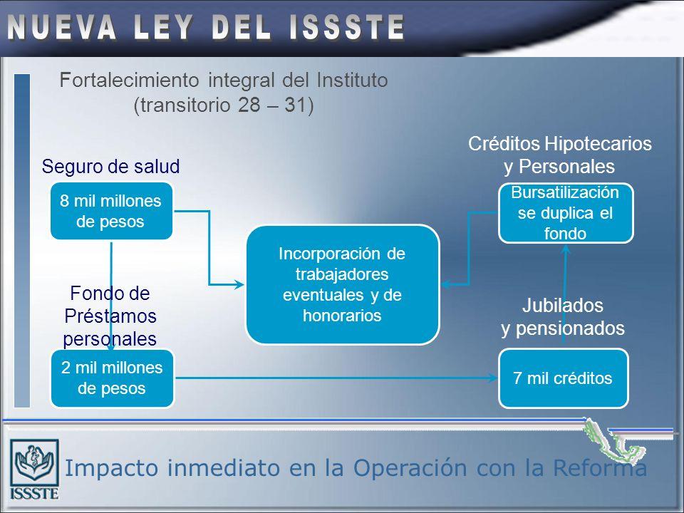 Impacto Nacional en la Operación sin Reforma Descapitalización del fondo de prestamos personales 700 mil trabajadores nunca han recibido préstamos (30