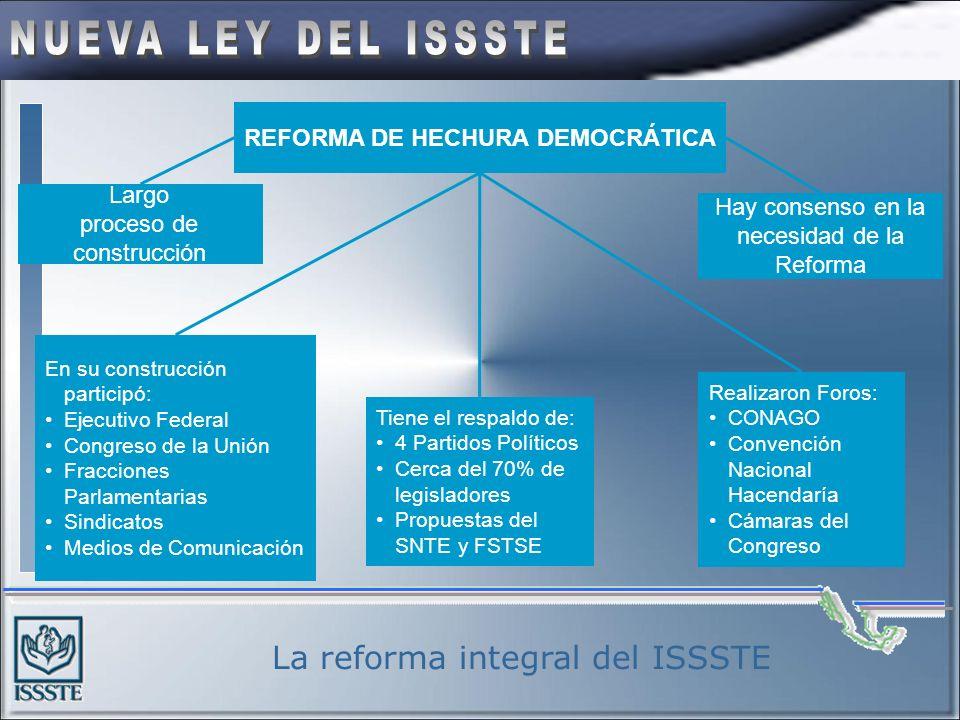 Impacto inmediato en la Operación con la Reforma Fortalecimiento integral del Instituto (transitorio 28 – 31) 8 mil millones de pesos Seguro de salud