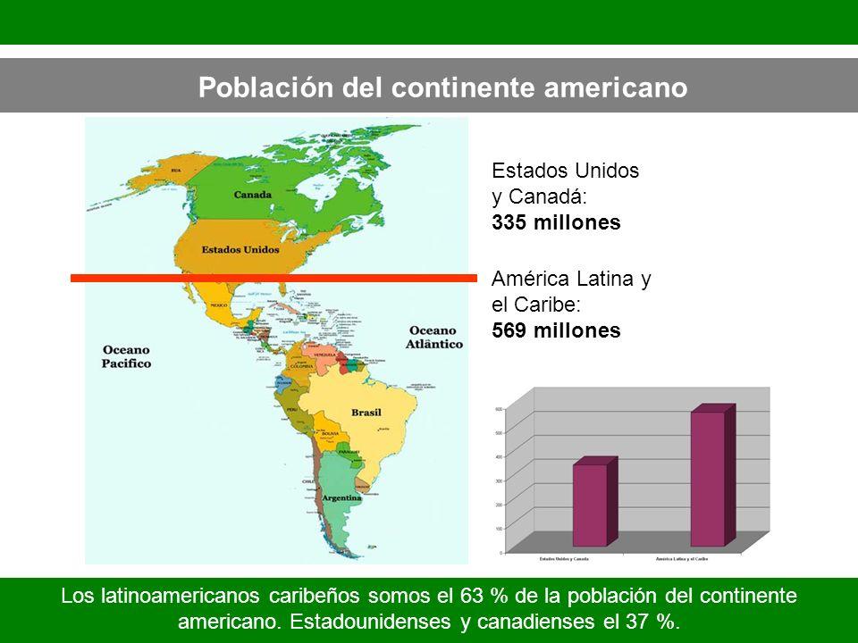 Estados Unidos y Canadá: 335 millones América Latina y el Caribe: 569 millones Población del continente americano Los latinoamericanos caribeños somos