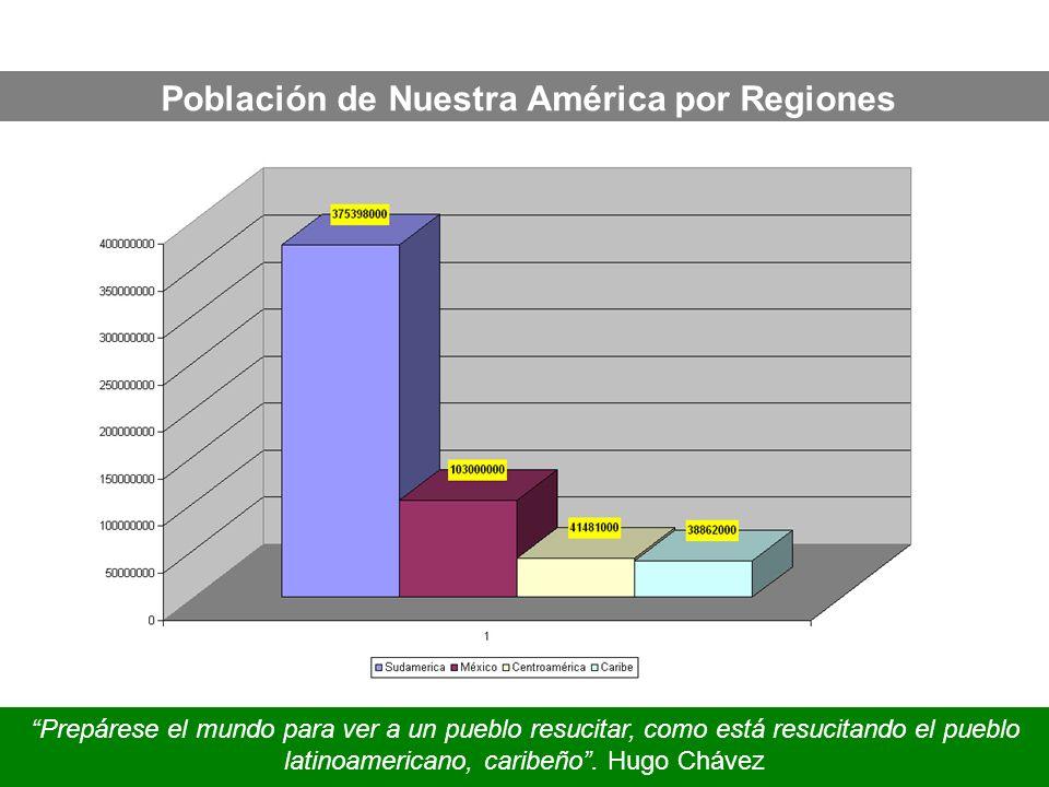 Población de Nuestra América por Regiones Escuela de Formación Política Emancipación Prepárese el mundo para ver a un pueblo resucitar, como está resu