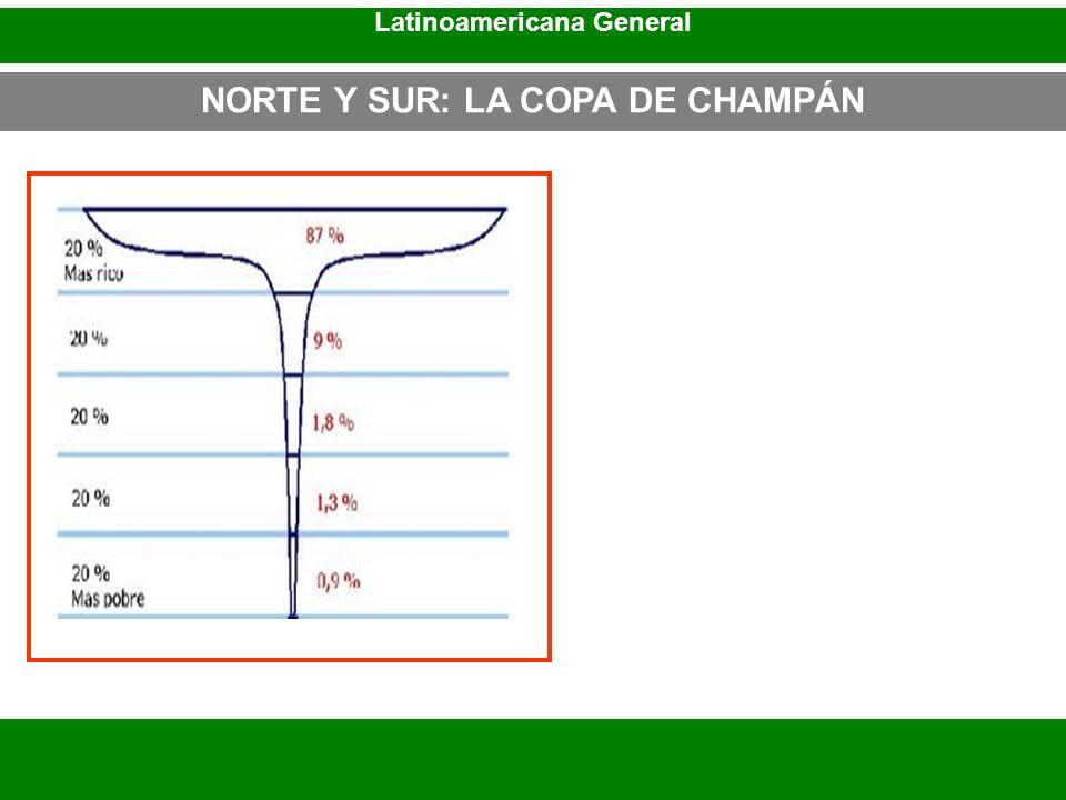 NORTE Y SUR: LA COPA DE CHAMPÁN Latinoamericana General