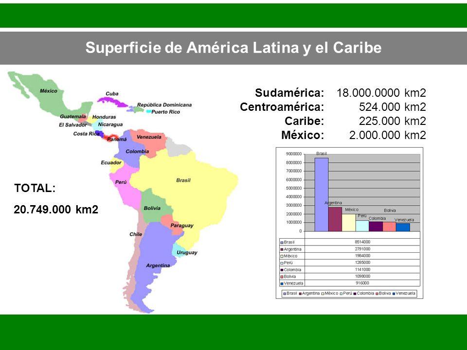 Sudamérica: Centroamérica: Caribe: México: Superficie de América Latina y el Caribe 18.000.0000 km2 524.000 km2 225.000 km2 2.000.000 km2 TOTAL: 20.74