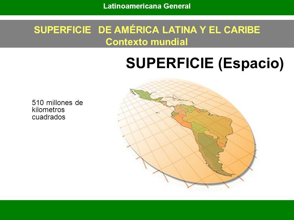 SUPERFICIE (Espacio) Latinoamericana General SUPERFICIE DE AMÉRICA LATINA Y EL CARIBE Contexto mundial 510 millones de kilometros cuadrados