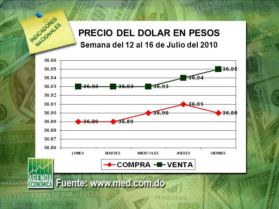 PRECIO DEL EURO EN PESOS Semana del 12 al 16 de Julio del 2010