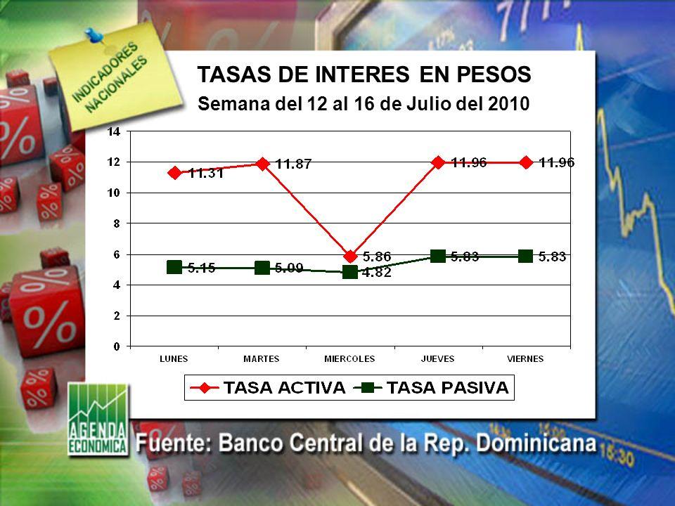TASAS DE INTERES EN PESOS Semana del 12 al 16 de Julio del 2010