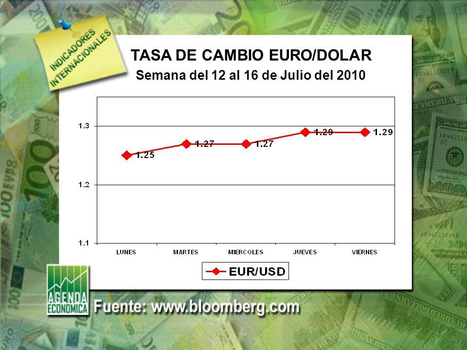 TASA DE CAMBIO EURO/DOLAR Semana del 12 al 16 de Julio del 2010
