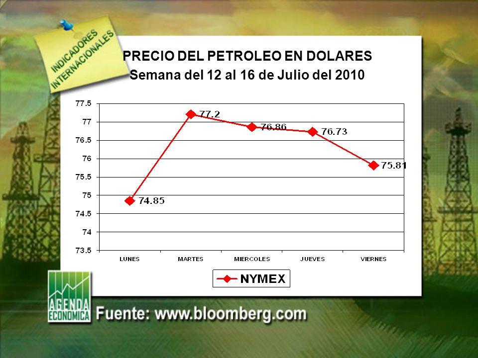 PRECIO DEL PETROLEO EN DOLARES Semana del 12 al 16 de Julio del 2010