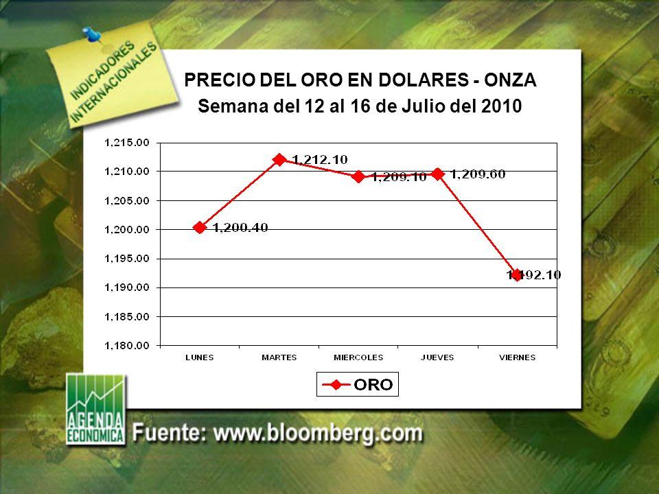 PRECIO DEL ORO EN DOLARES - ONZA Semana del 12 al 16 de Julio del 2010