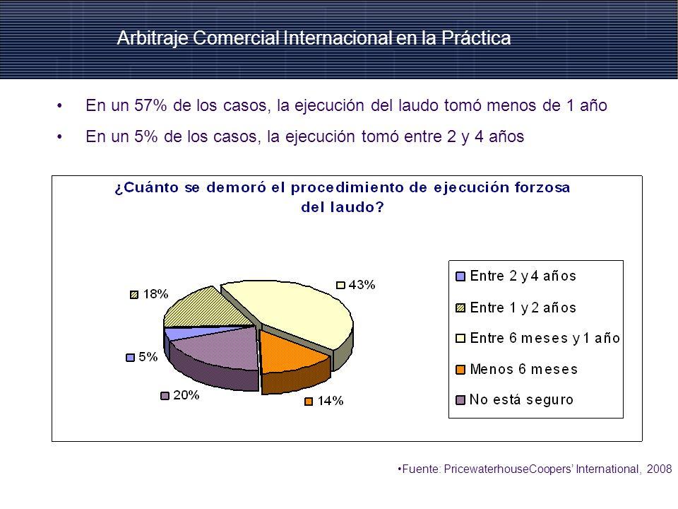 En la ejecución forzosa, en un 84% de los casos, fue posible obtener entre 75% y 100% de lo otorgado por el laudo Fuente: PricewaterhouseCoopers International, 2008 II.
