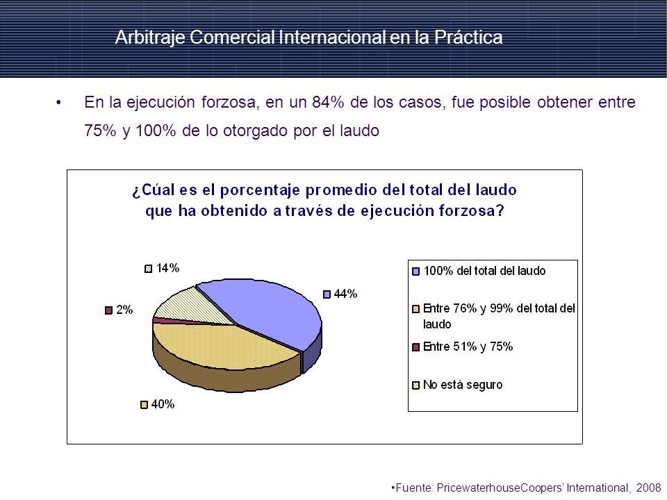 En la ejecución forzosa, en un 84% de los casos, fue posible obtener entre 75% y 100% de lo otorgado por el laudo Fuente: PricewaterhouseCoopers Inter