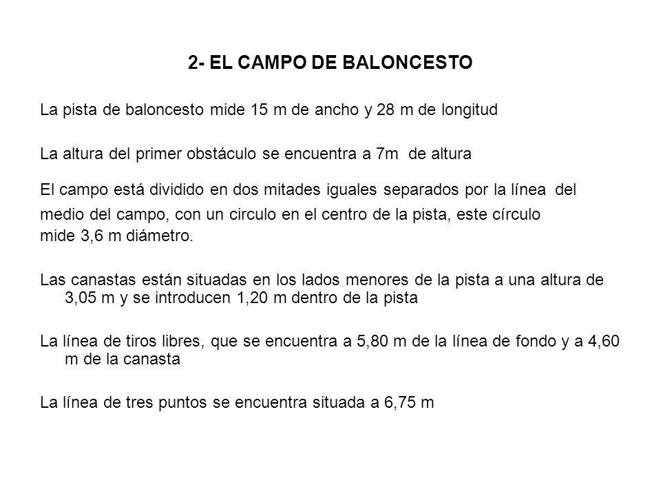 2- EL CAMPO DE BALONCESTO La pista de baloncesto mide 15 m de ancho y 28 m de longitud La altura del primer obstáculo se encuentra a 7m de altura El c