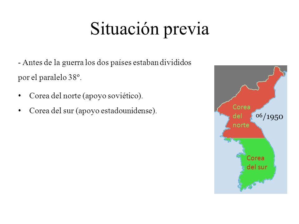 Situación previa - Antes de la guerra los dos países estaban divididos por el paralelo 38º. Corea del norte (apoyo soviético). Corea del sur (apoyo es
