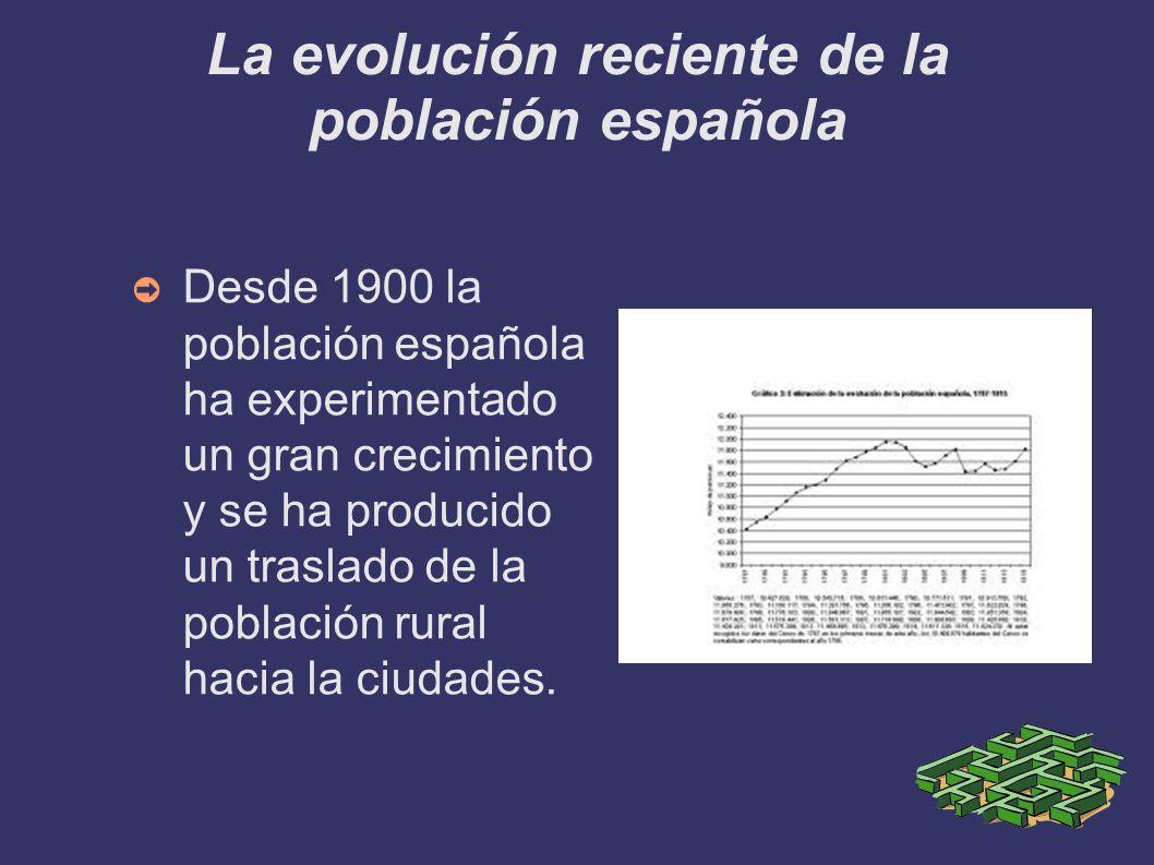 La evolución reciente de la población española Desde 1900 la población española ha experimentado un gran crecimiento y se ha producido un traslado de
