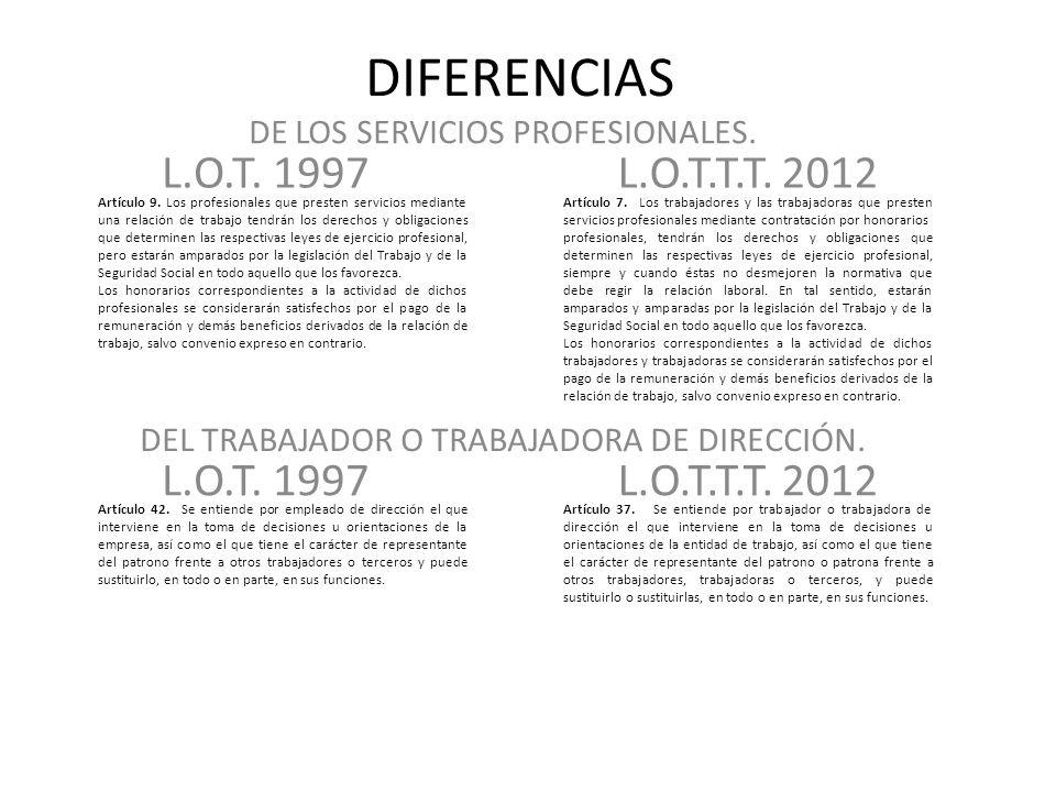 DIFERENCIAS L.O.T.1997L.O.T.T.T. 2012 DE LA SUSPENSIÓN DE LA RELACIÓN LABORAL.