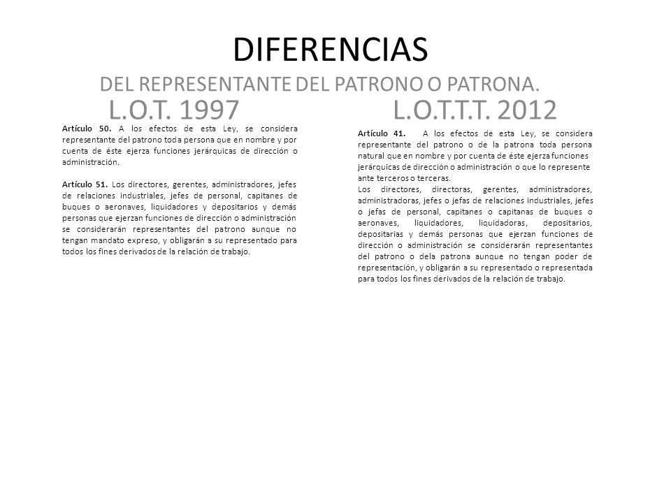 DIFERENCIAS L.O.T.1997L.O.T.T.T. 2012 Artículo 127.