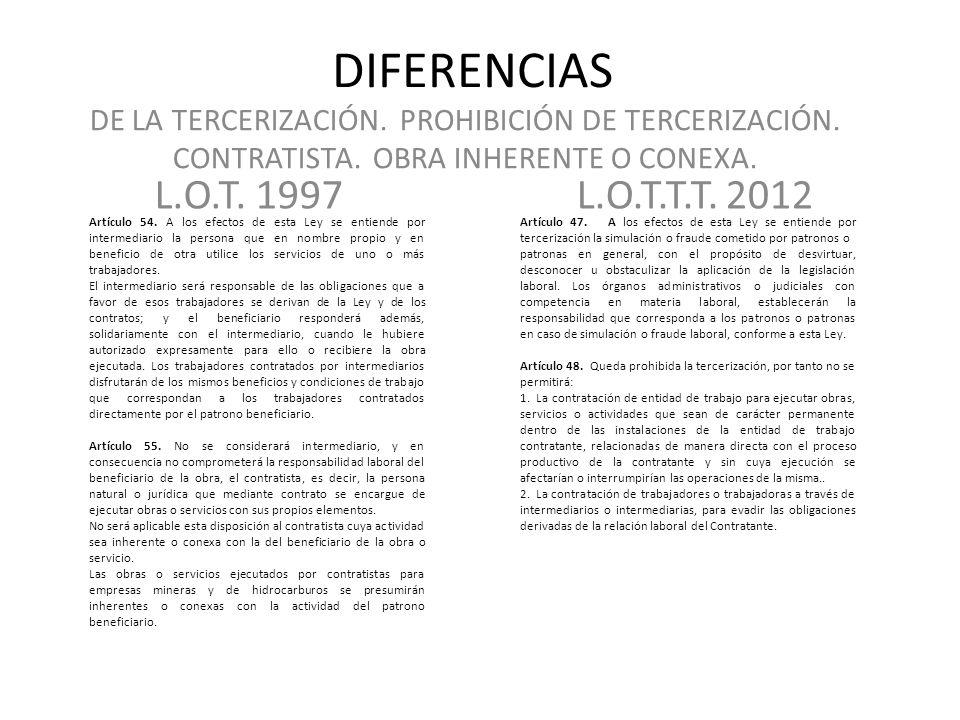 DIFERENCIAS L.O.T.1997L.O.T.T.T. 2012 Artículo 102.