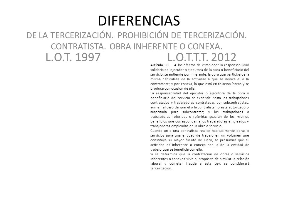 DIFERENCIAS L.O.T.1997 L.O.T.T.T. 2012 Artículo 61.