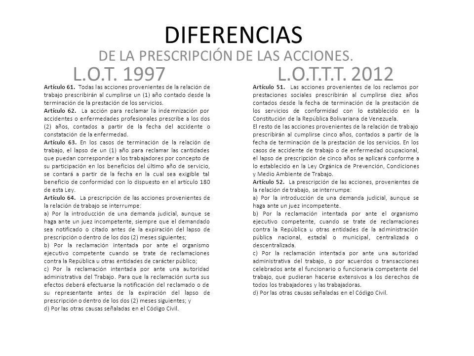 DIFERENCIAS L.O.T.1997L.O.T.T.T. 2012 DE LOS DÍAS FERIADOS REGIONALES.