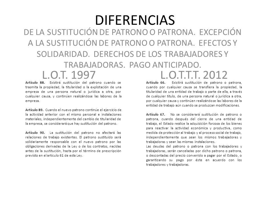 DIFERENCIAS L.O.T.1997L.O.T.T.T. 2012 DE LA SUSTITUCIÓN DE PATRONO O PATRONA.
