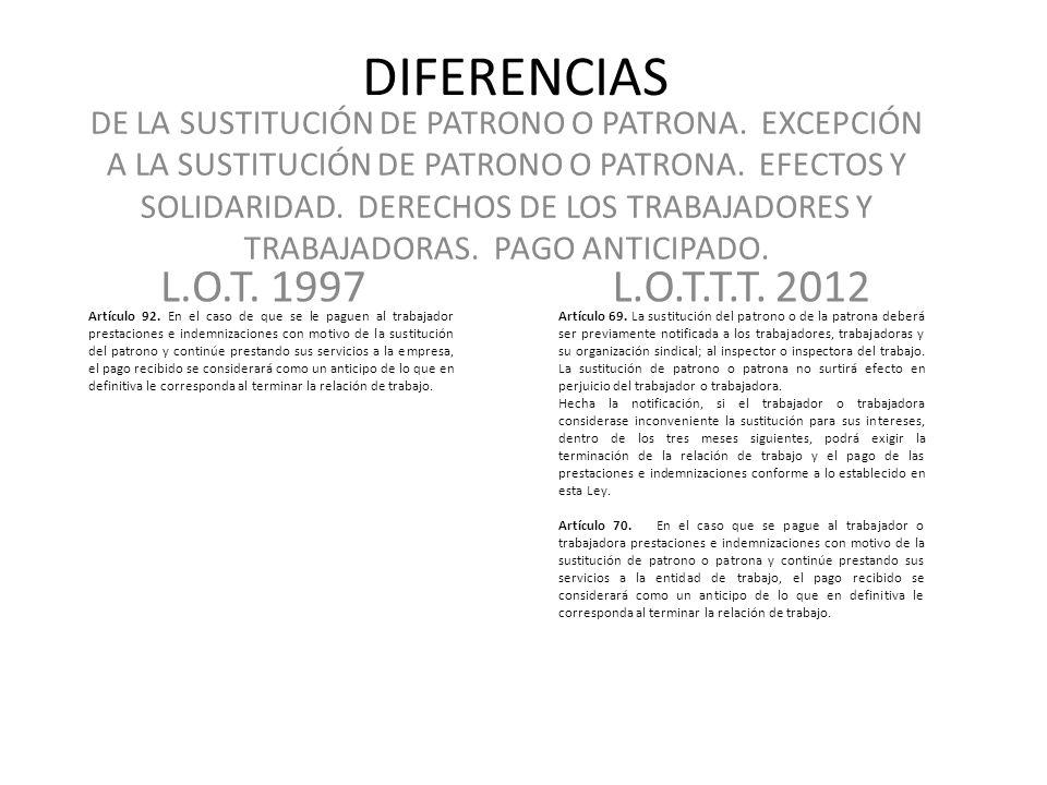 DIFERENCIAS L.O.T.1997L.O.T.T.T. 2012 DE LAS DISPOSICIONES TRANSITORIAS.