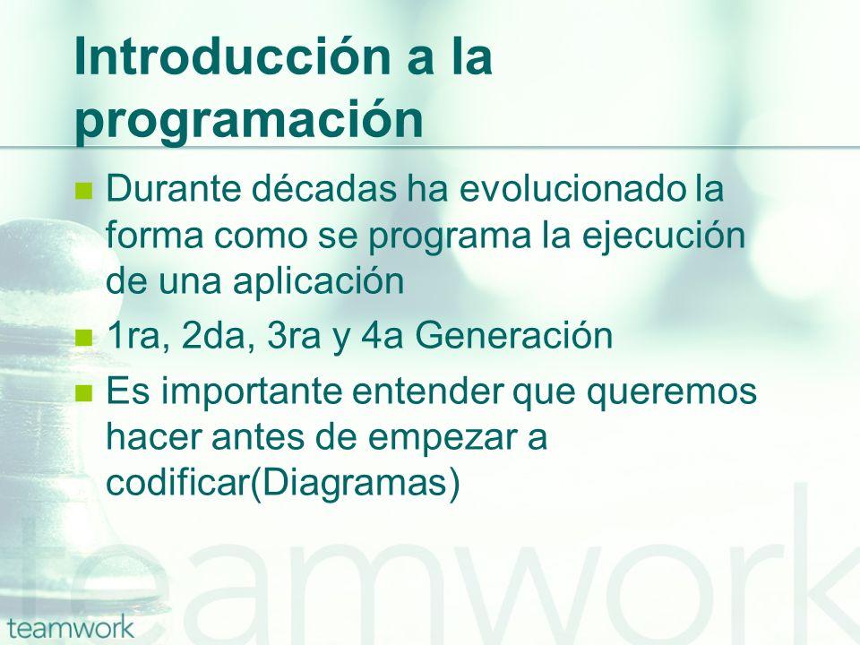 Introducción a la programación Durante décadas ha evolucionado la forma como se programa la ejecución de una aplicación 1ra, 2da, 3ra y 4a Generación